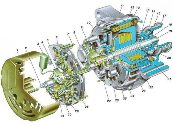 Основные характеристики и схемы автомобильных генераторов